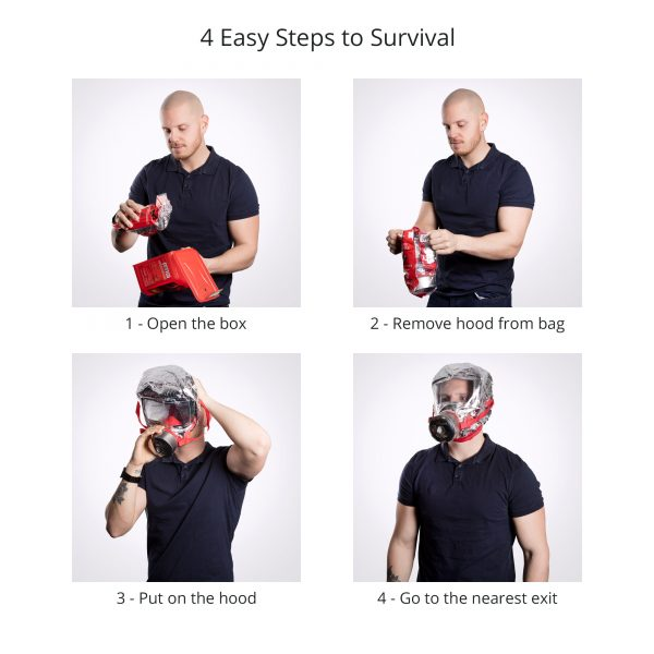 4 steps to survival